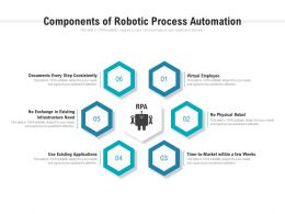 Components Of Robotic Process Automation