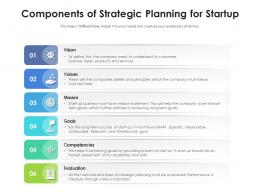 Components Of Strategic Planning For Startup