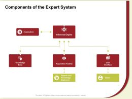 Components Of The Expert System Engineers Ppt Powerpoint Presentation File Grid