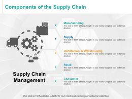 Components Of The Supply Chain Management Retail Ppt Powerpoint Presentation Styles Layout Ideas