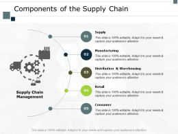 Components Of The Supply Chain Manufacturing Ppt Powerpoint Presentation Gallery Sample