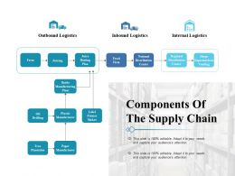 Components Of The Supply Chain Outbound Logistics Ppt Powerpoint Presentation Icon