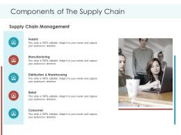 Components Of The Supply Chain Planning And Forecasting Of Supply Chain Management Ppt Background