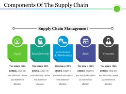 Components Of The Supply Chain PowerPoint Graphics
