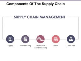 Components Of The Supply Chain Sample Presentation Ppt