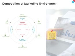 Composition Of Marketing Environment Internal Legal Ppt Powerpoint Presentation Structure