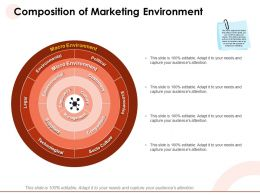 Composition Of Marketing Environment Needs Ppt Powerpoint Presentation Templates