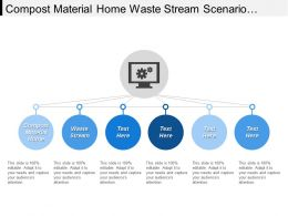 Compost Material Home Waste Stream Scenario Elements