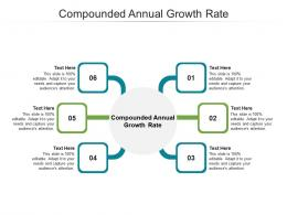 Compounded Annual Growth Rate Ppt PowerPoint Presentation Summary Cpb