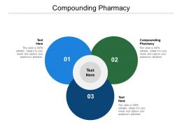 Compounding Pharmacy Ppt Powerpoint Presentation Show Demonstration Cpb