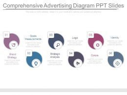 Comprehensive Advertising Diagram Ppt Slides