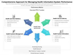 Comprehensive Approach For Managing Health Information System Performance