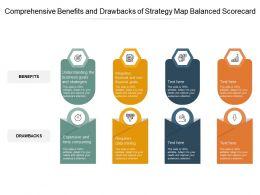 Comprehensive Benefits And Drawbacks Of Strategy Map Balanced Scorecard