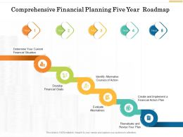 Comprehensive Financial Planning Five Year Roadmap