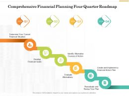 Comprehensive Financial Planning Four Quarter Roadmap