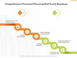 Comprehensive Financial Planning Half Yearly Roadmap