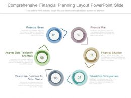 Comprehensive Financial Planning Layout Powerpoint Slide