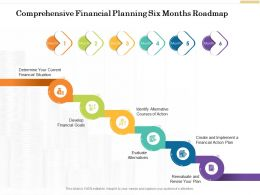 Comprehensive Financial Planning Six Months Roadmap