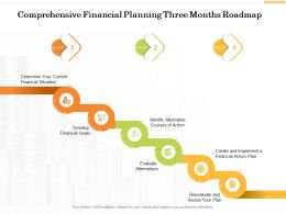 Comprehensive Financial Planning Three Months Roadmap