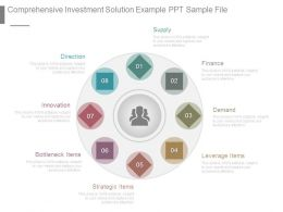 Comprehensive Investment Solution Example Ppt Sample File