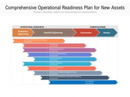 Comprehensive Operational Readiness Plan For New Assets