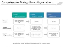 Comprehensive Strategy Based Organization Transformation Approach To Redefine Business System