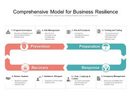 Compreheznsive Model For Business Resilience