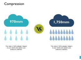 Compression Finance Marketing Management Investment Analysis