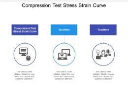 Compression Test Stress Strain Curve Ppt Powerpoint Presentation Ideas Show Cpb