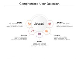 Compromised User Detection Ppt Powerpoint Presentation Styles Guidelines Cpb