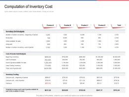 Computation Of Inventory Cost Sold Ppt Powerpoint Presentation Slides Grid