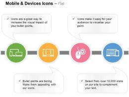 Computer And Mobile Devices Mouse Technology Ppt Icons Graphics