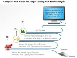 Computer And Mouse For Target Display And Result Analysis Powerpoint Template