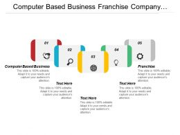 Computer Based Business Franchise Company Presentations Strategic Plan