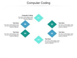 Computer Coding Ppt Powerpoint Presentation Infographics Professional Cpb