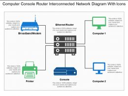 Computer Console Router Interconnected Network Diagram With Icons