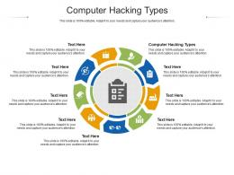 Computer Hacking Types Ppt Powerpoint Presentation Gallery Mockup Cpb