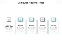 Computer Hacking Types Ppt Powerpoint Presentation Infographic Template Background Cpb