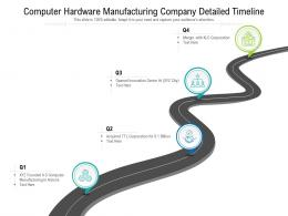 Computer Hardware Manufacturing Company Detailed Timeline