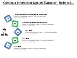 Computer Information System Evaluation Technical Support Satisfaction Qualify Opportunity