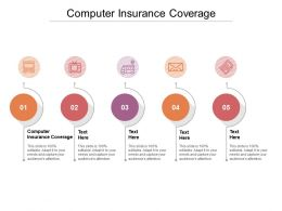 Computer Insurance Coverage Ppt Powerpoint Presentation Slides Graphics Example Cpb