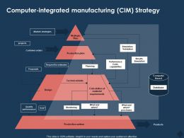Computer Integrated Manufacturing CIM Strategy M765 Ppt Powerpoint Presentation File Backgrounds