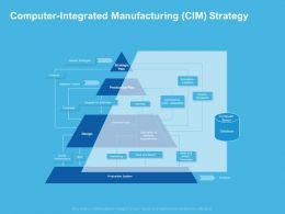 Computer Integrated Manufacturing Cim Strategy Production System Ppt Inspiration