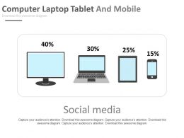 Computer Laptop Tablet And Mobile With Percentage Powerpoint Slides