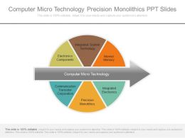 Computer Micro Technology Precision Monolithics Ppt Slides