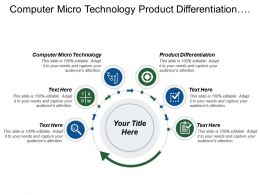 Computer Micro Technology Product Differentiation Communication Transistor Corporation