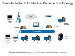 Computer Network Architecture Common Bus Topology