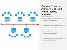 Computer Network Architecture Showing Hybrid Topology Integration