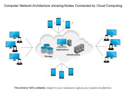Computer Network Architecture Showing Nodes Connected By Cloud Computing