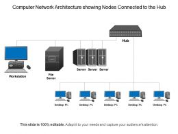 Computer Network Architecture Showing Nodes Connected To The Hub